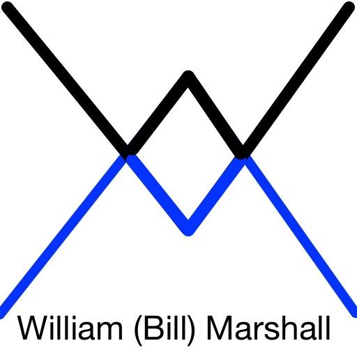Charles W Marshall Classes